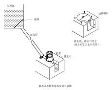 Гидрогенератор Mingda motor 3KW